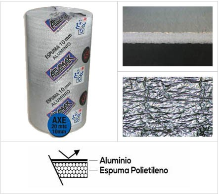 Aislamax Espuma con Aluminio